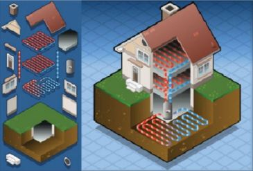 Geothermal HVAC: Everything You Need to Know About This Investment